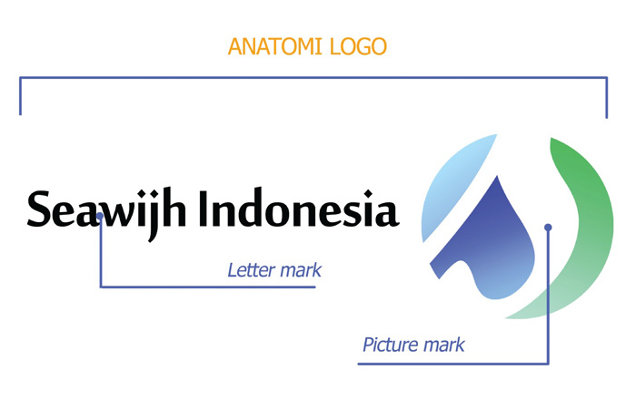 About Logo Seawijh Indonesia